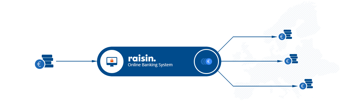 Businesses Now Also Benefit from Raisin's Term Deposit Offers